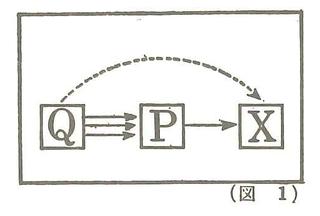 上達の構造図.png